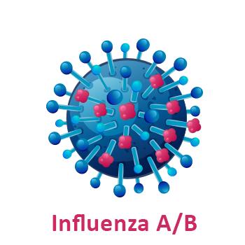 virusi gripali 2021